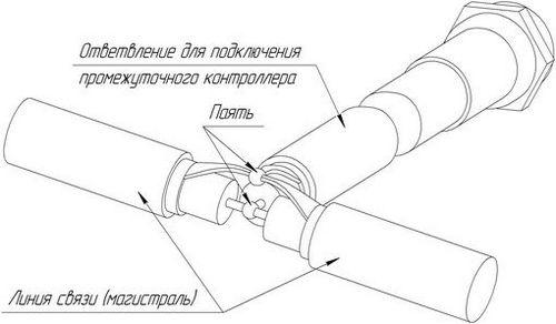 Разделку коаксиального кабеля линии связи при подключении блока в линию связи осуществлять по следующей схеме.